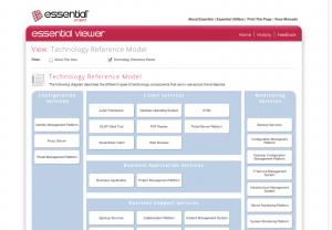 07_technology_reference_model