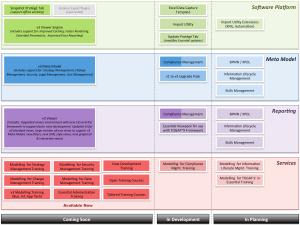 essential_roadmap_big